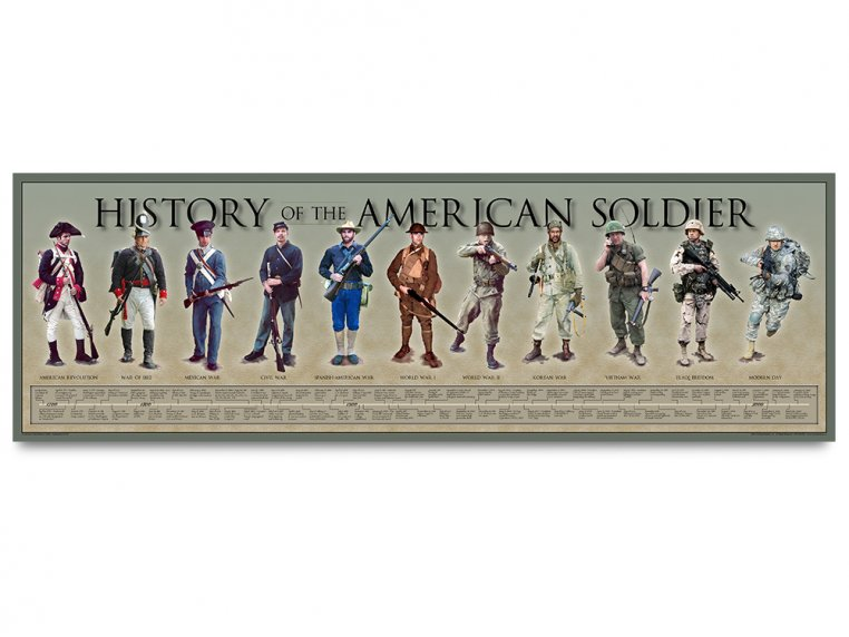 Themed Historical Prints by History America - 5