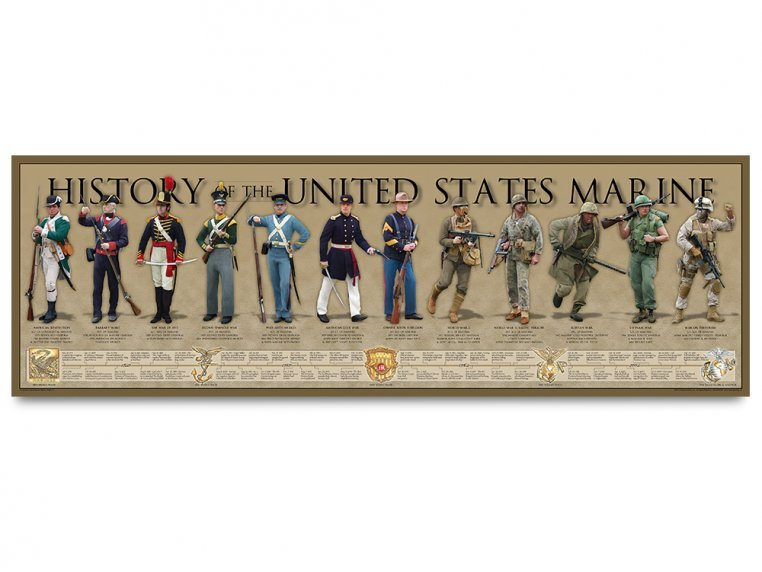 Themed Historical Prints by History America - 6