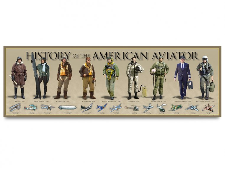 Themed Historical Prints by History America - 8