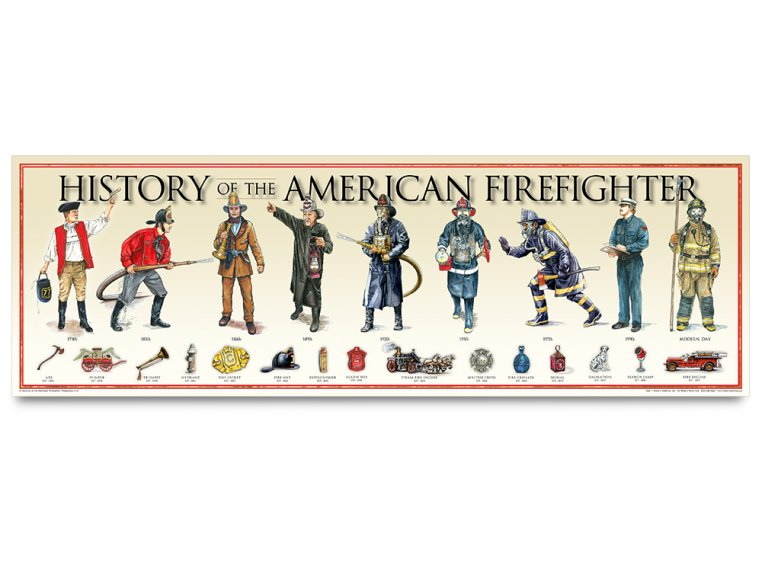 Themed Historical Prints by History America - 10