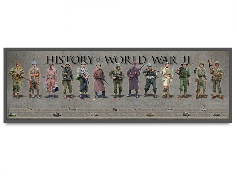Themed Historical Prints by History America - 11