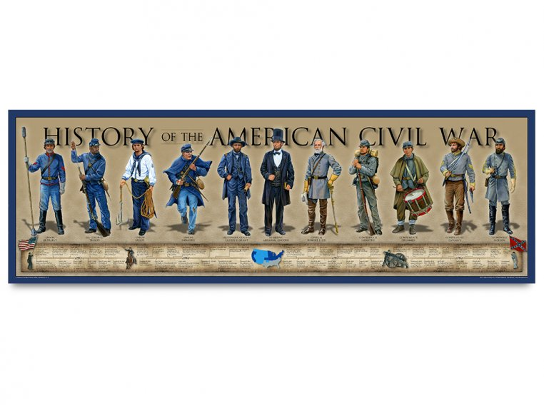 Themed Historical Prints by History America - 12