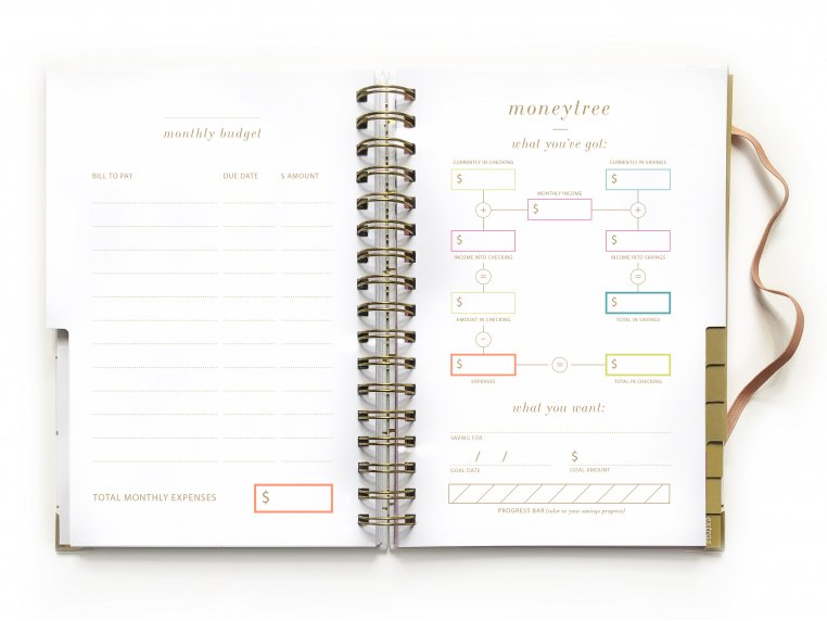 Undated Weekly Dream Plan Do Planner by lake + loft - 7