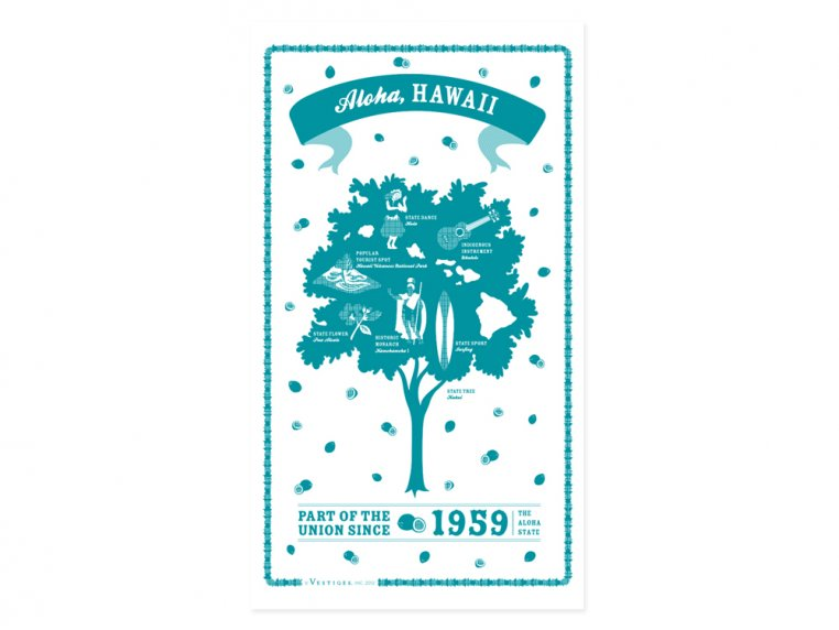 State Tea Towels by Vestiges - 12