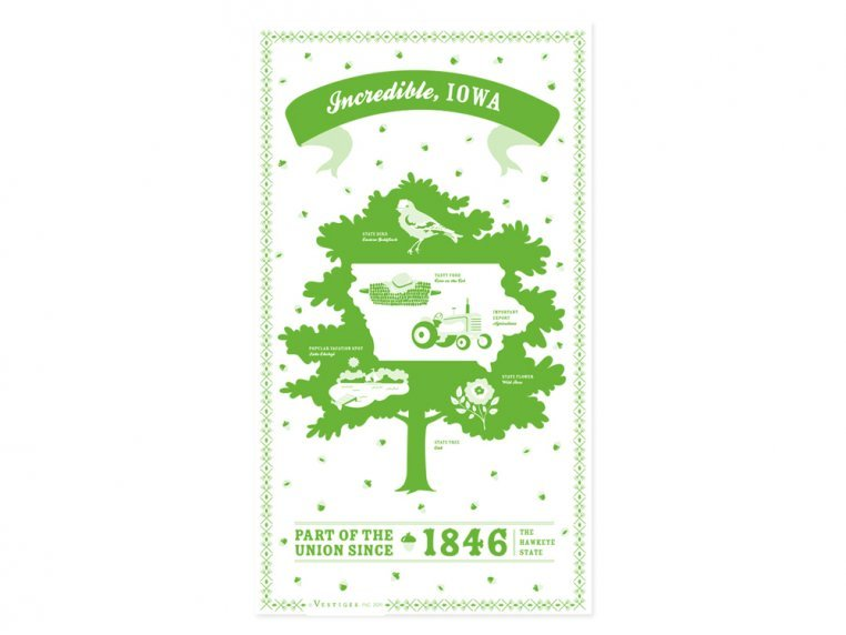 State Tea Towels by Vestiges - 16